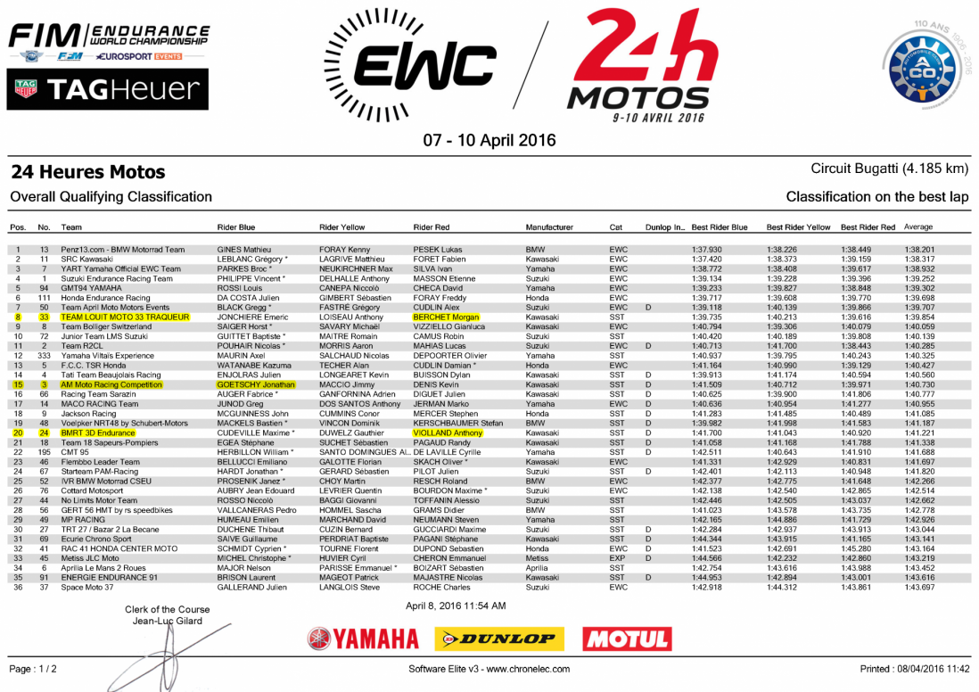 24 heures motos 2016 qualifying 2 page 1