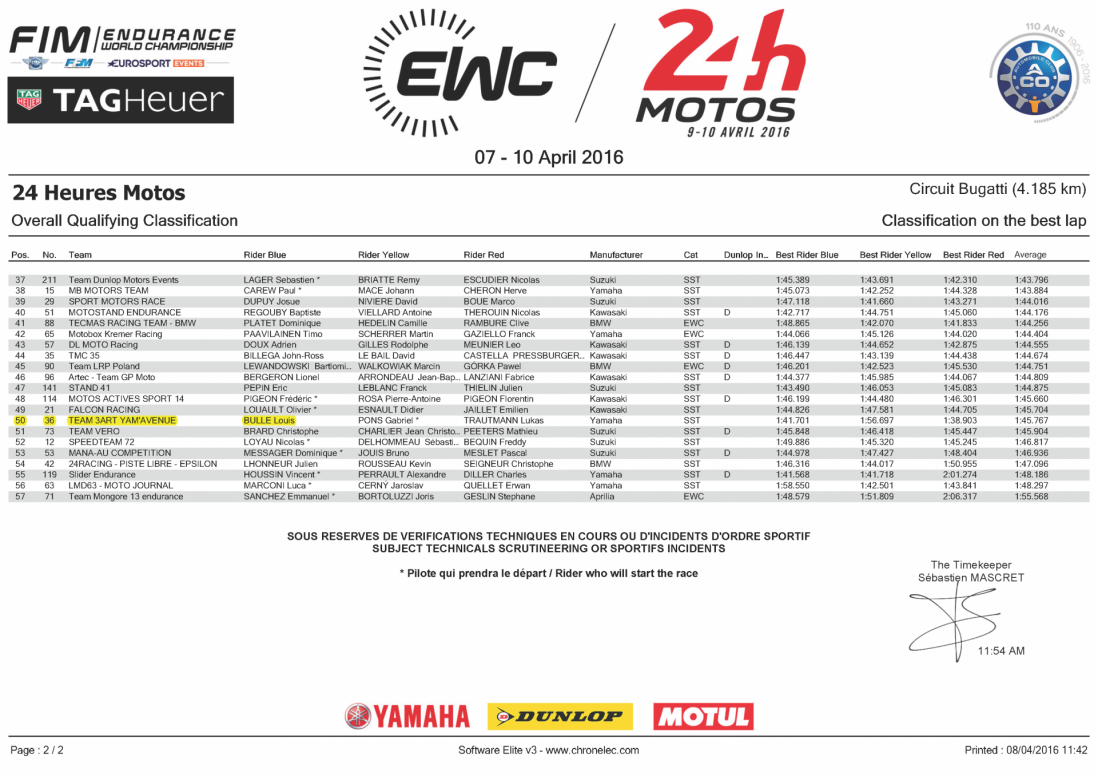 24 heures motos 2016 qualifying 2 page 2