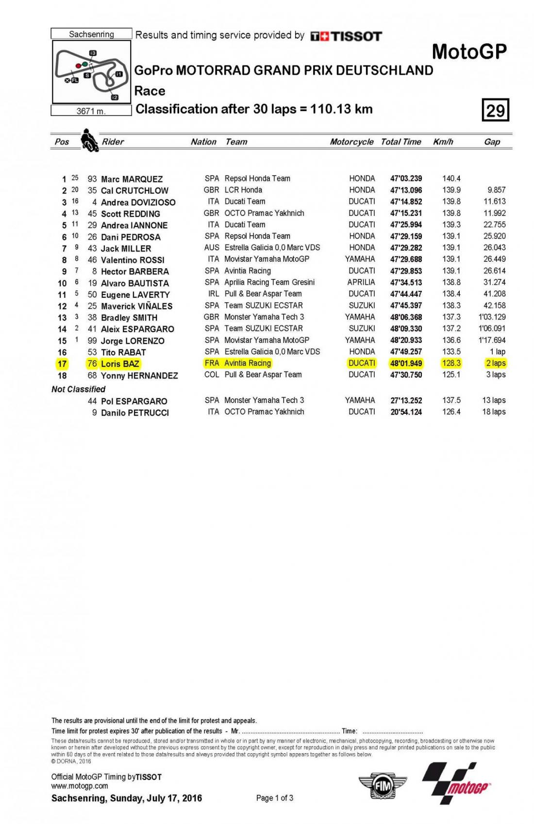All race page 1