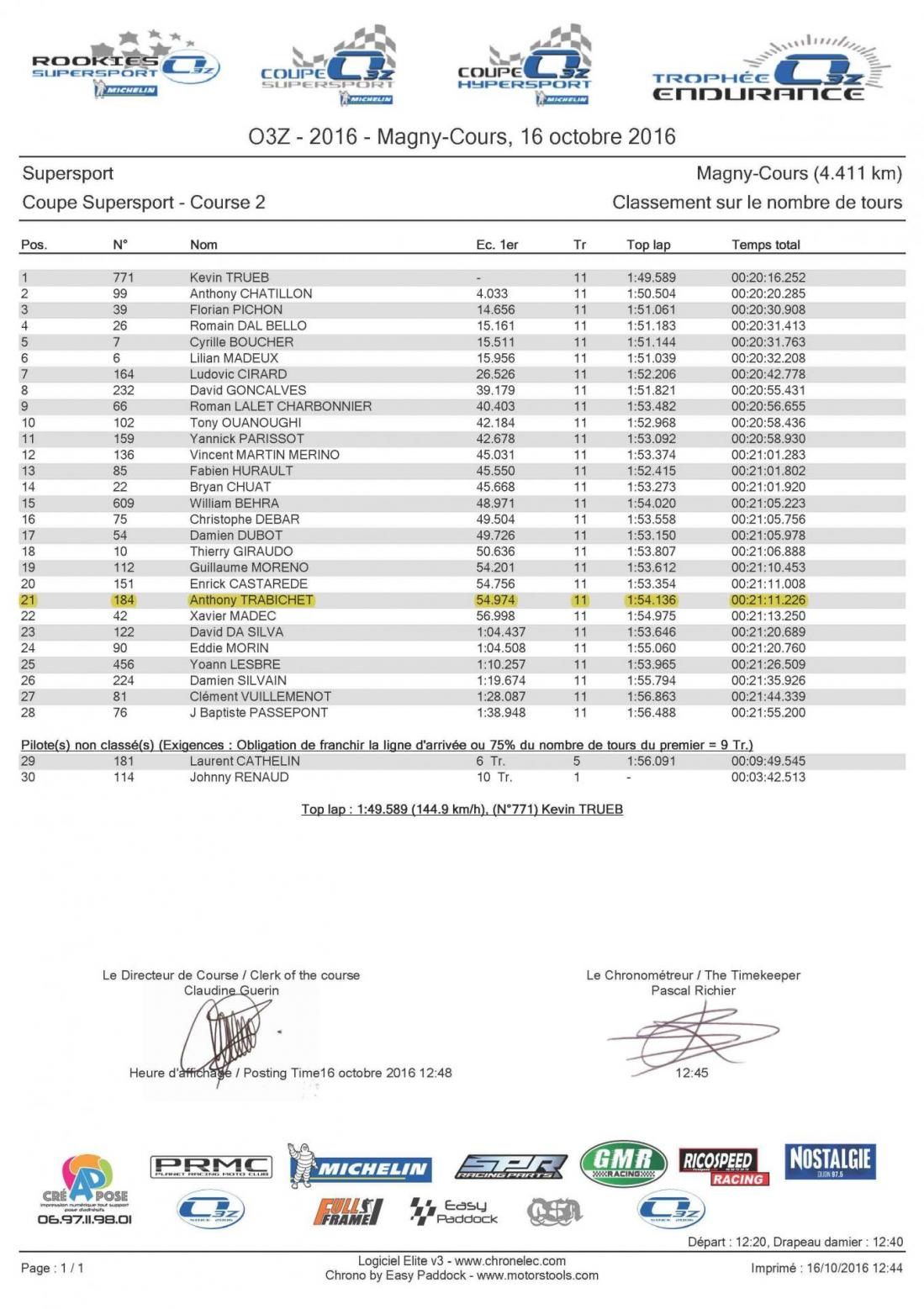 Magny supersport coupe supersport course 2
