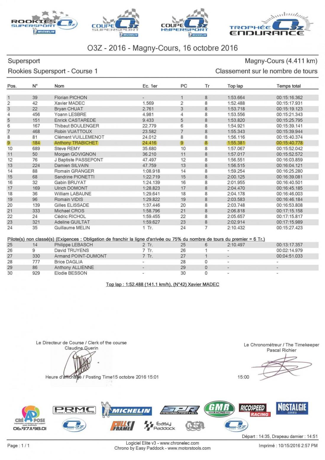 Magny supersport rookies supersport course 1